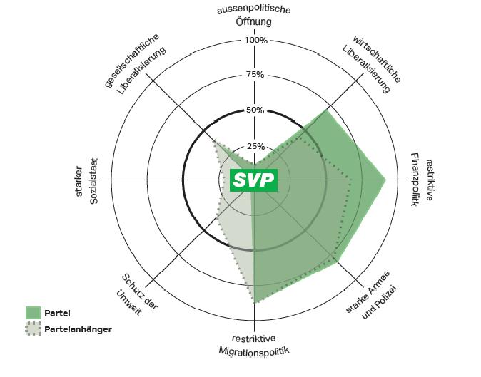SVP-Spider